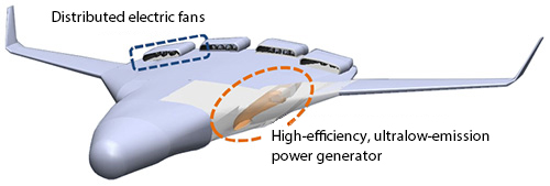 Electric And Hybrid Propulsion System For Aircraft Sky Frontier Sky Frontier Program Aeronautical Technology Directorate